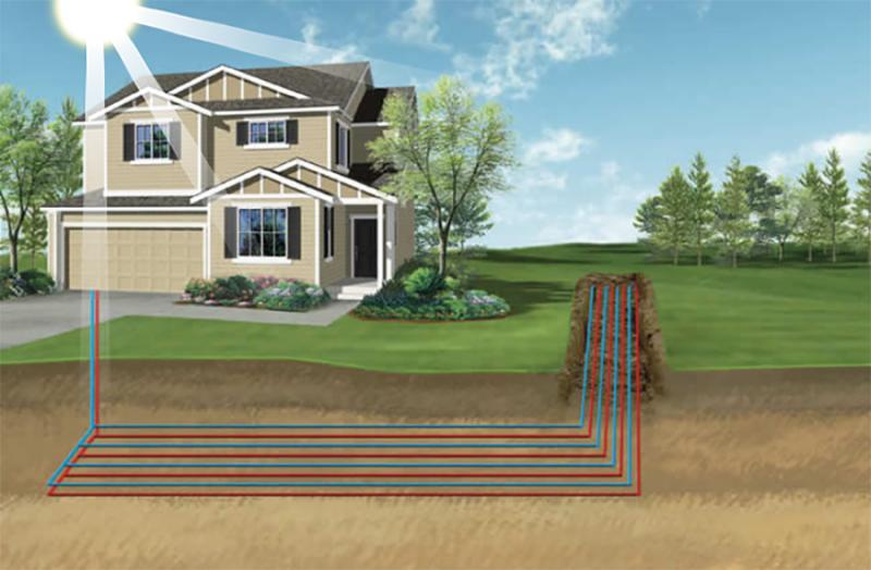 Why You Should Consider a Geothermal System